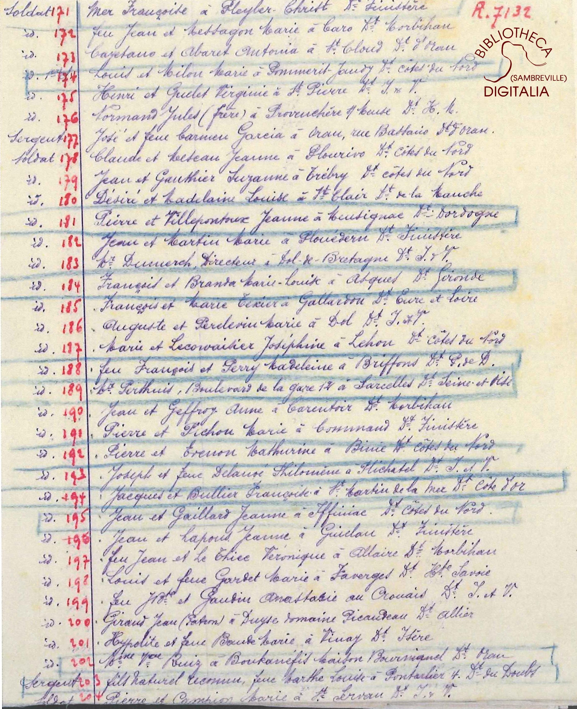 Liste des livrets militaires en dépôt à la mairie d'Auvelais, page 12
