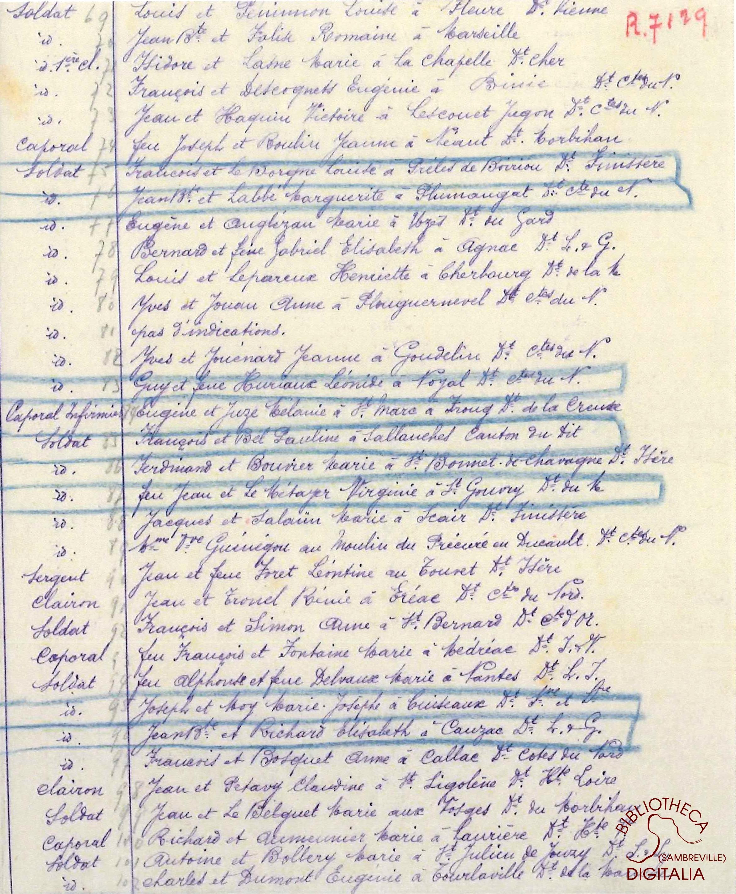 Liste des livrets militaires en dépôt à la mairie d'Auvelais, page 6
